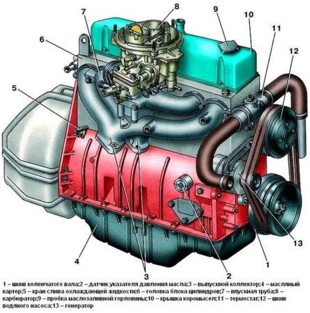 Технические характеристики ЗМЗ-402