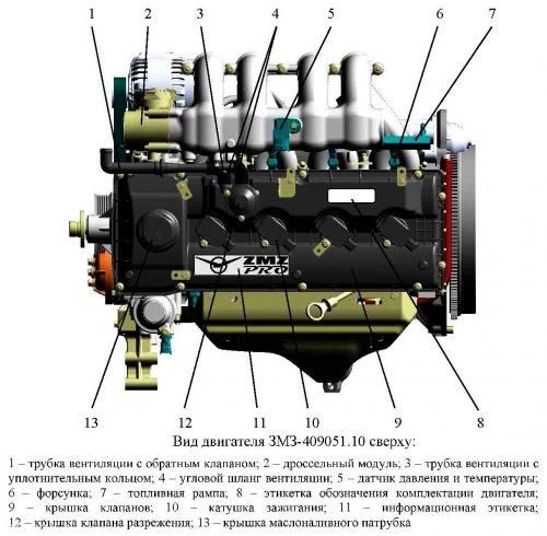 Технические характеристики ЗМЗ ПРО